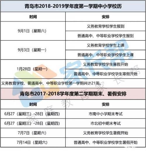 早知道:2018-2019学年第一学期青岛中小学校历