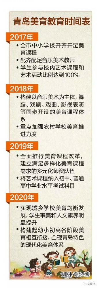 2019年青岛中考改革将把艺术课纳入中考