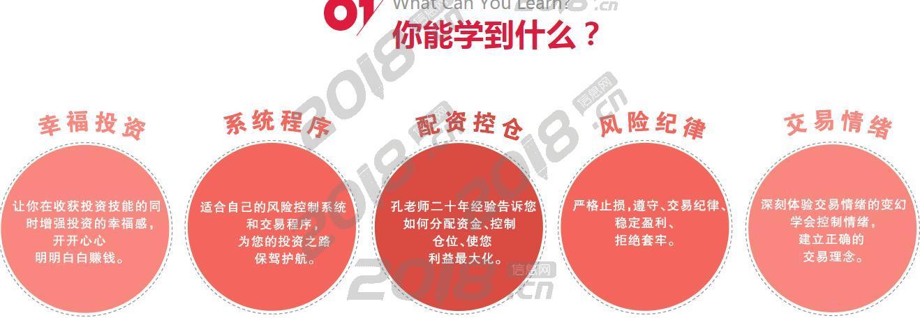 郑州瑞轩教育_股票期货 正规股票培训 正规股票培训班