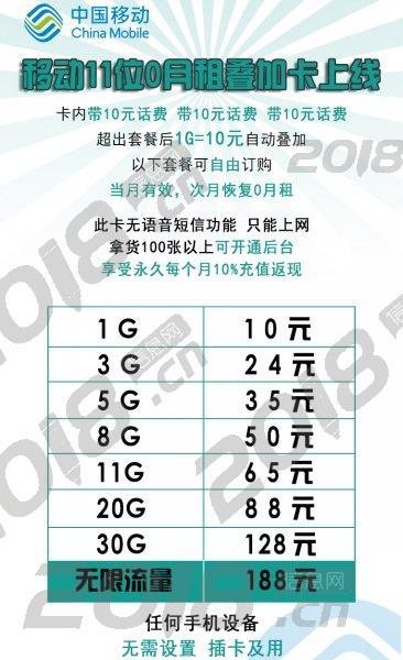 联通流量神卡全网首发 永久0月租 10元充1G流量 随用随充