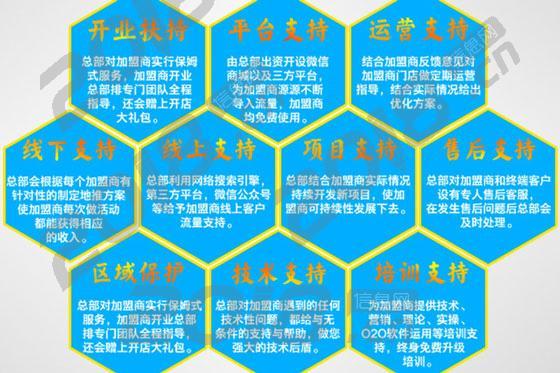 潍坊家电清洗加盟项目钱景好?