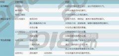 亳州手机软件定制开发,微信二次开发,微信软件开发公司