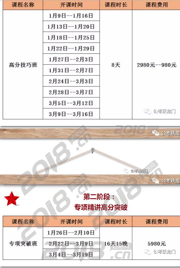跃龙门教育省考培训班快来参加吧