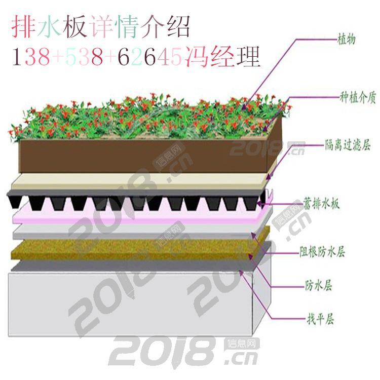 南充楼顶花园排水板3米宽车库阻跟排水板