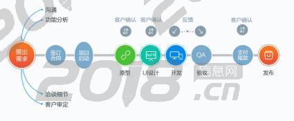 安庆淘宝客系统,h5游戏软件开发,现金贷平台,APP开发公司