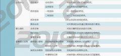 安庆元购返利平台,教育系统开发,O2O商城定制开发公司