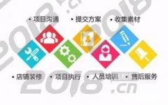 安庆小微贷,淘宝客,小程序,金融软件开发公司哪家好