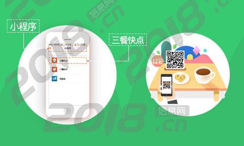 手机扫码点餐支付系统开发