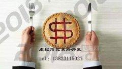开发数字资产交易平台需要多少钱?