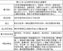 2019南京五年制专转本备考指南,这份考前复习攻略请收下!