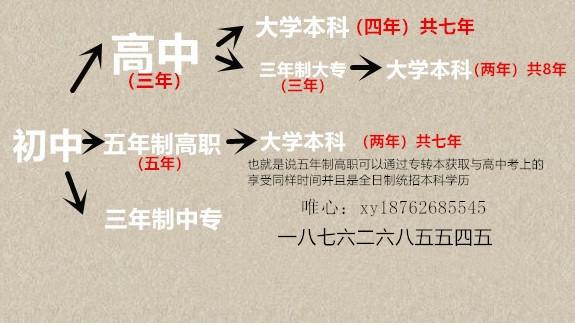 常州苏州南京五年制专转本你最care的五年一贯制专转本培训